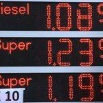 ceny paliwa